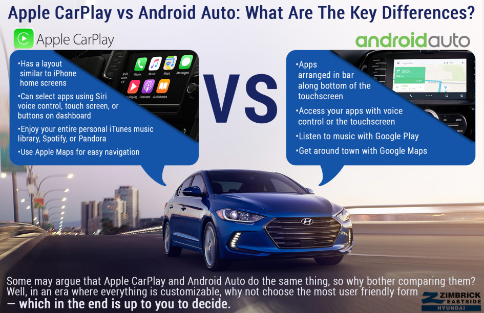 Apple CarPlay and Android Auto