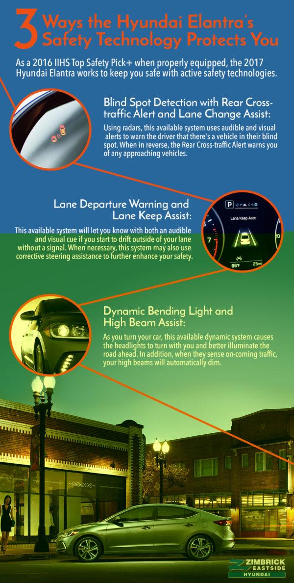 Zimbrick Hyundai Eastside Elantra Safety Infographic
